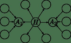 hits_graph