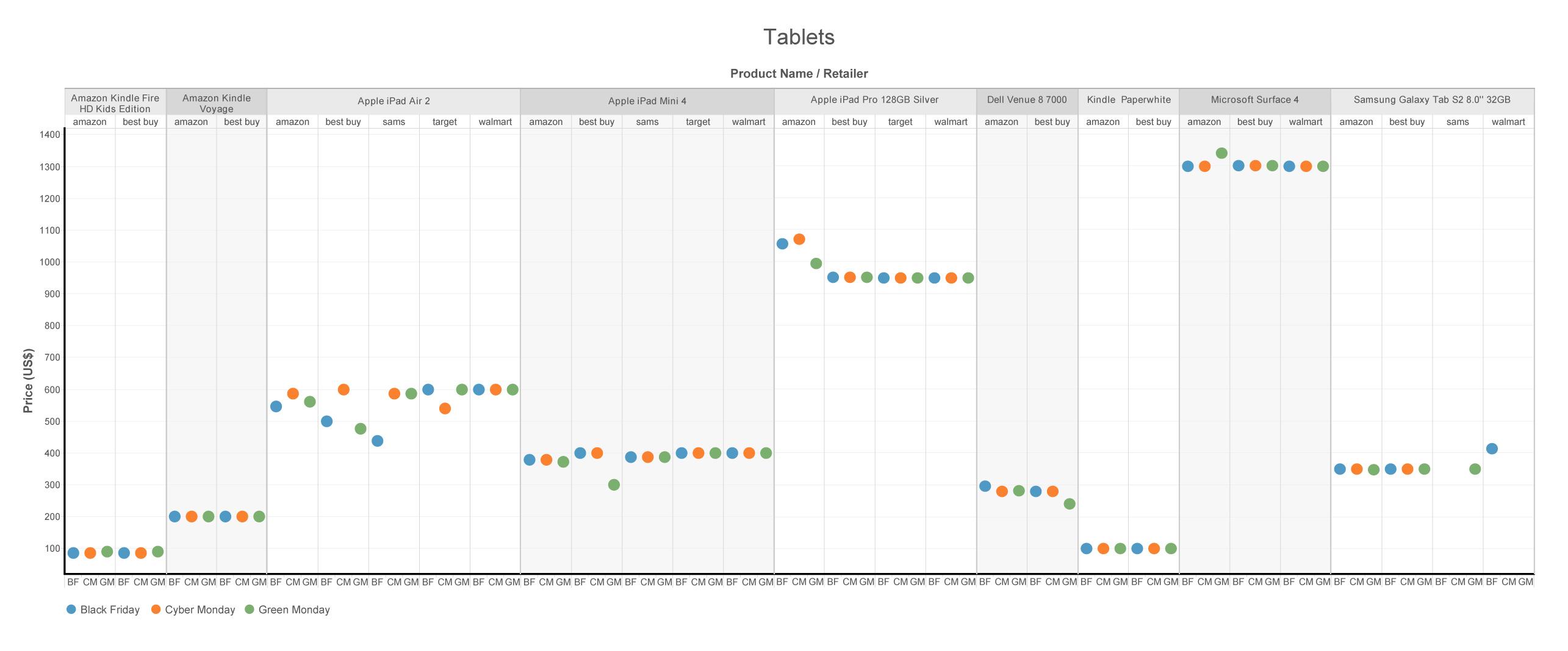 GM_Graphs_Tablets-01