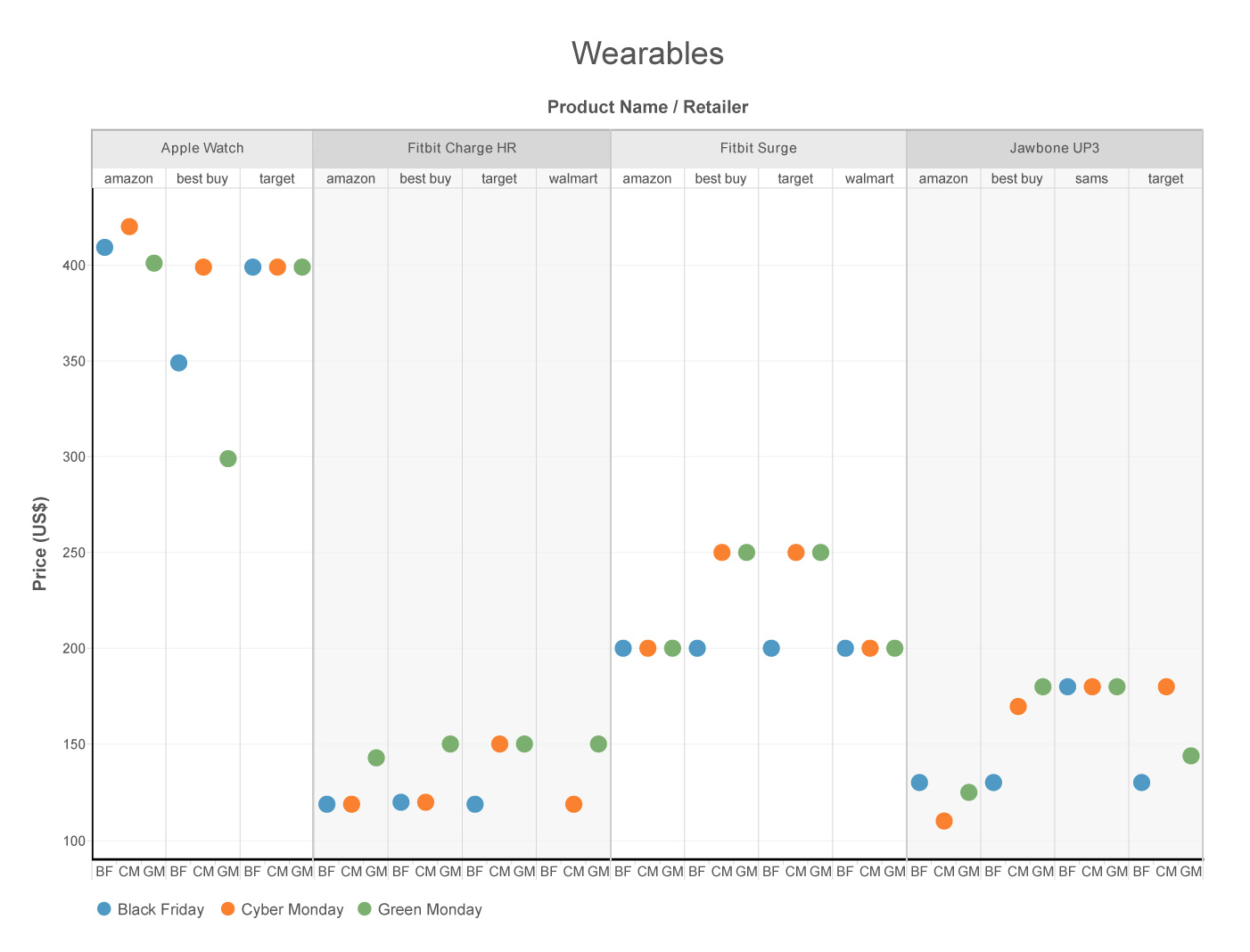 GM_Graphs_Wearables-01